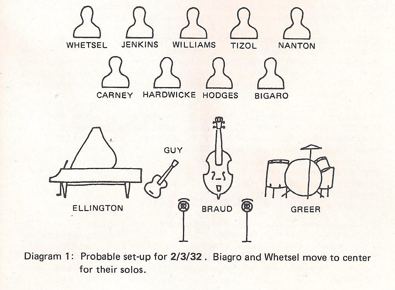 Stereo Diagram 1