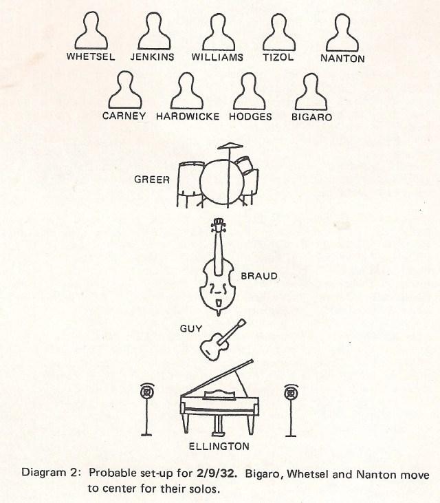 Stereo Diagram 2